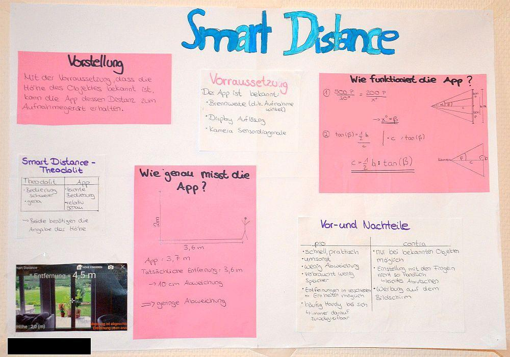 Poster Smart Distance